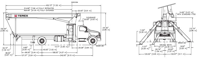 How To Read A Load Chart Crane Load Charts How To Use