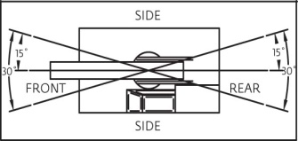 work area diagram