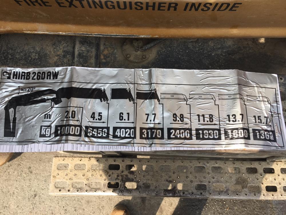 Hiab 260AW Crane image 4